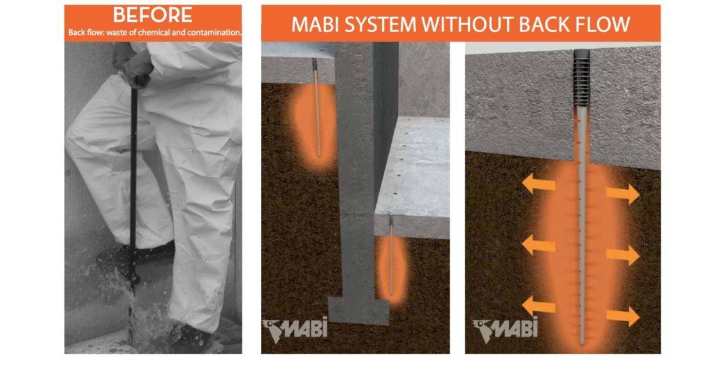 Concrete slab treatment - MABI USA