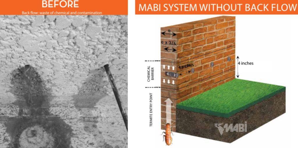 Foundation mabi system - MABI USA