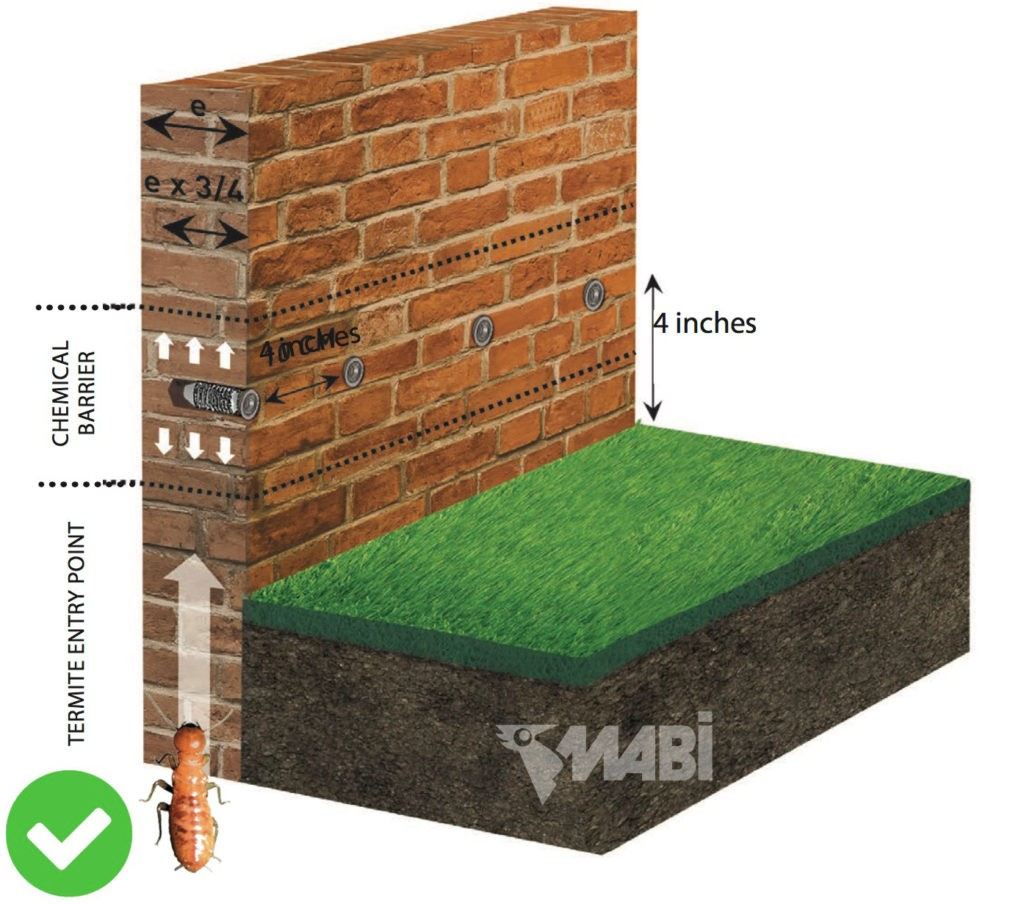 foundation wall or solid brick peers