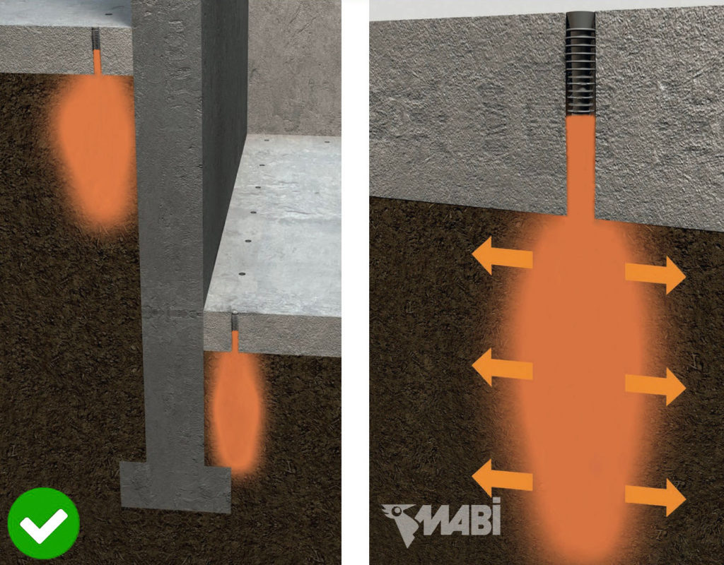 MABI system injection for concrete slab